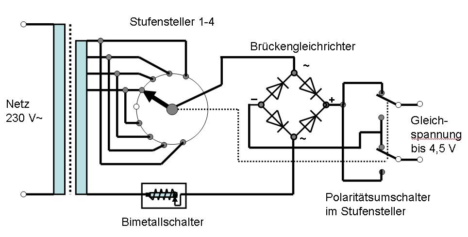Der kleine DISTLER-Trafo mit Bimetallschalter