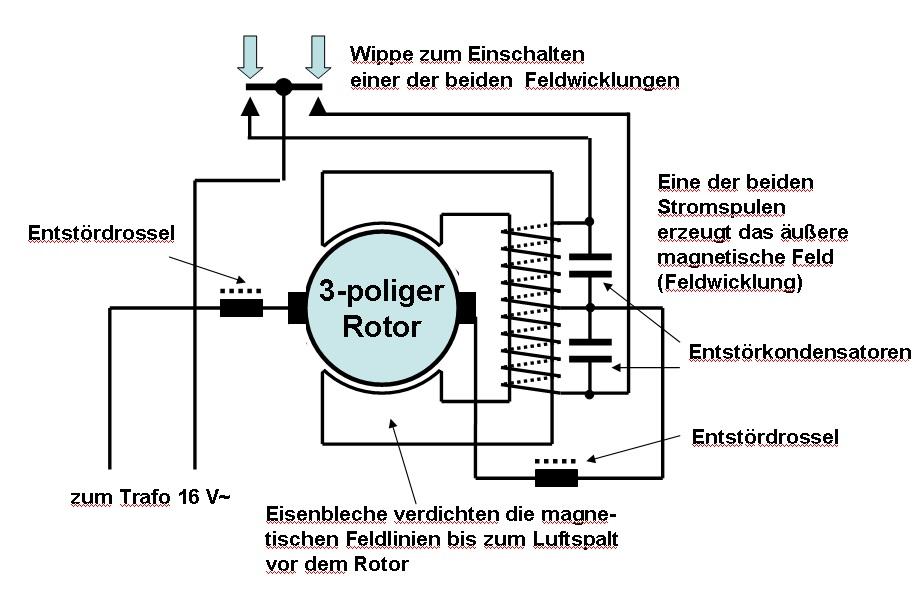 Atemberaubend Kran Motor Schaltplan Ideen - Die Besten Elektrischen ...